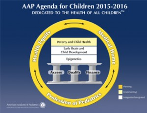 2015-16-Agenda-For-Children